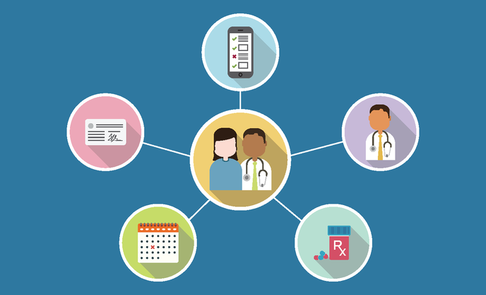 illustration of doctor and patient in center, lines connecting 5 circles outside of that to center. images on perimeter are doctor, prescription, calendar, insurance card, and mobile phone