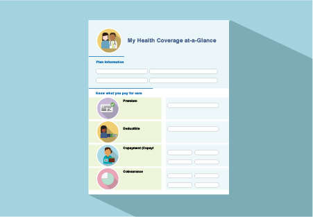 Illustration of My Health Coverage at-a-Glance resource