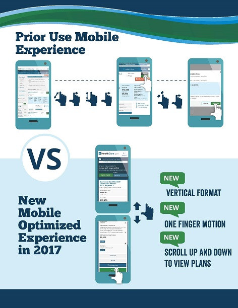 New Mobile Optimized Experience in 2017 offers vertical format, one finger motion, and scroll up and down to view plans.