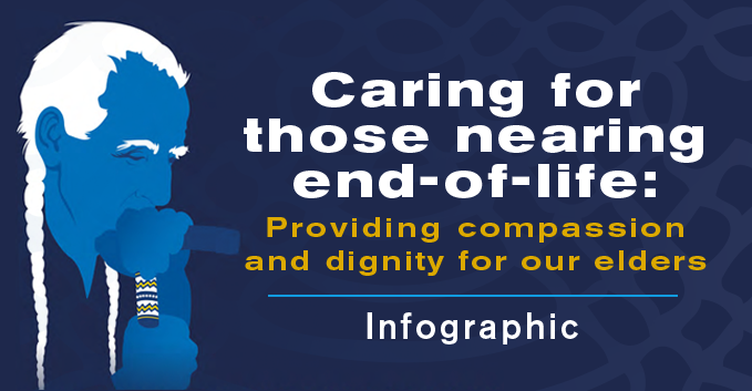 Caring for those nearining end of life: Providing compassion and dignity for our elders infographic