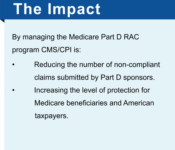 The Impact. By managing the Part D RAC program CMS/CPI is: Reducing the number of non-compliant claims submitted by Part D sponsors andincreasing the level of protection for Medicare beneficiaries and American taxpayers.