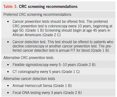 Proposed Decision Memo For Screening For Colorectal Cancer Stool Dna Testing Cag 00440n