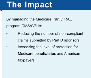 The Impact. By managing the Part D RAC program CMS/CPI is: Reducing the number of non-compliant claims submitted by Part D sponsors and increasing the level of protection for Medicare beneficiaries and American taxpayers.